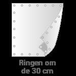 Ringen om de 30cm